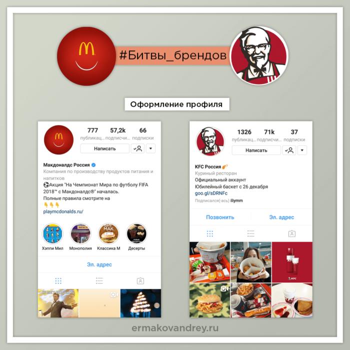 Оформление профиля mcdonalds_rus и kfcrussia