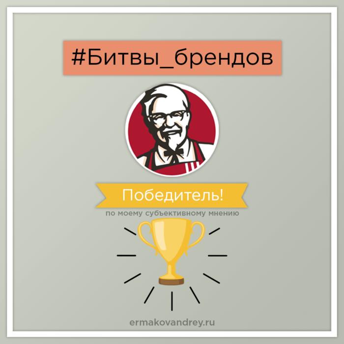 #Битвы_брендов – победитель инстаграм аккаунт Кеефси