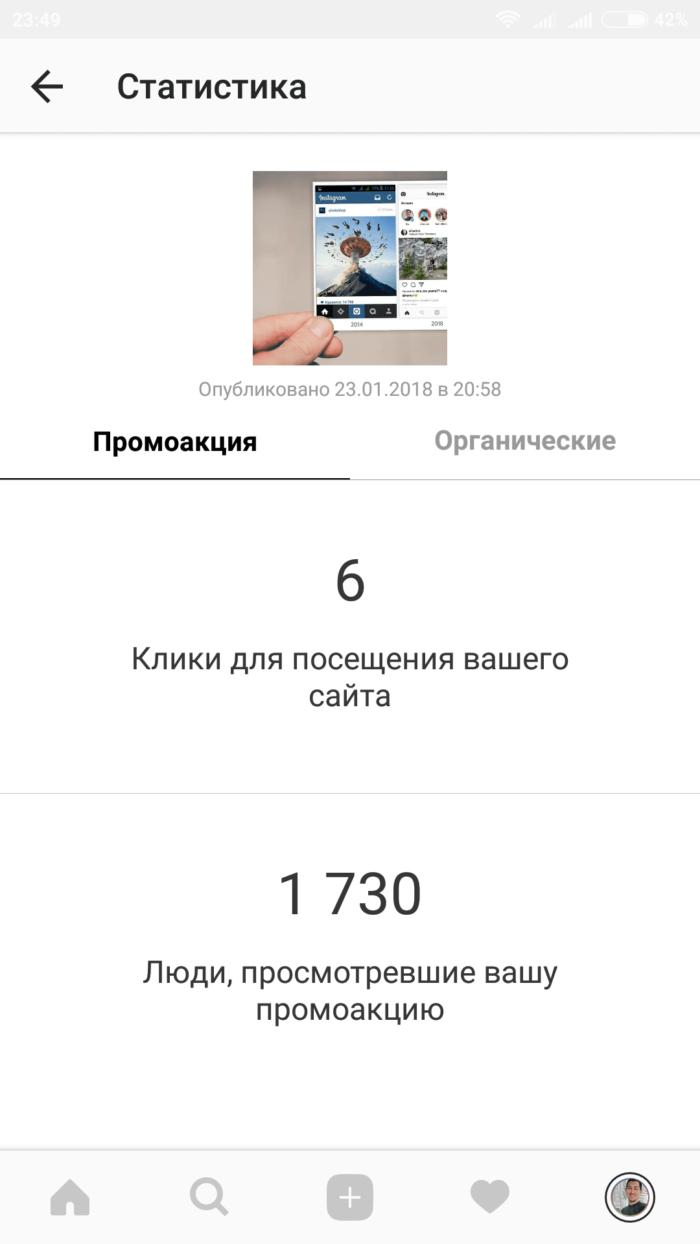 Цена рекламы через приложение Инстаграмм